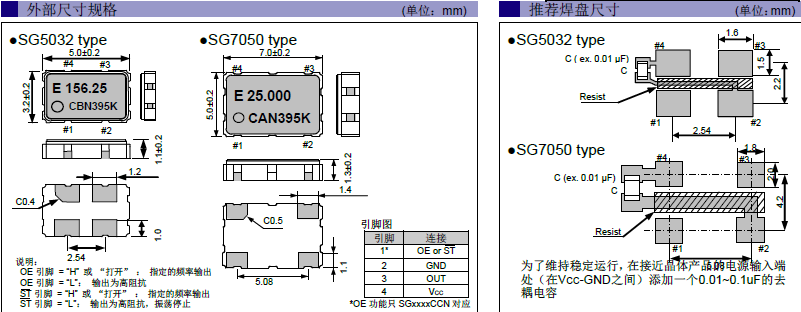 SG5032CAN 7050CAN CBN CCN CMOS